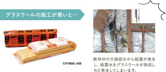 グラスウールの施工が悪いと…断熱材の欠損部分から結露が発生し、結露水をグラスウールが吸収しカビ発生してしまいます。